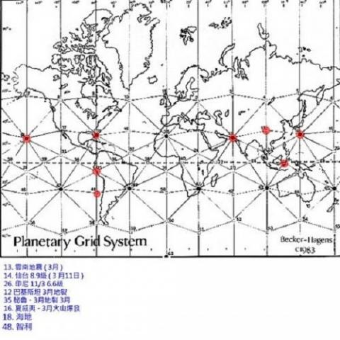 Энергетические линии Земли