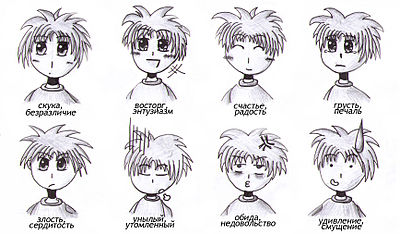 Эмоции героев аниме.
